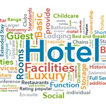 Grafico dell'industria alberghiera con parole