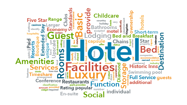 hotel industry word graph