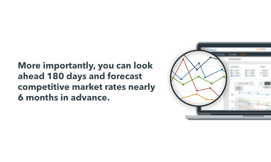 a snapshot of trivago Hotel Manager's rate forecasting tool, Rate Insights