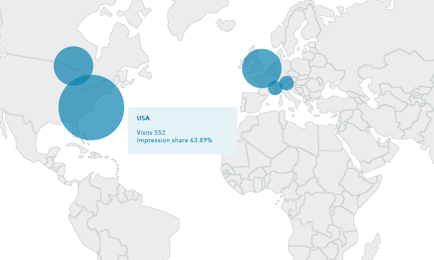 The Visitors' Profile map reveals that most travelers interested in this hotel come from North American or Europe