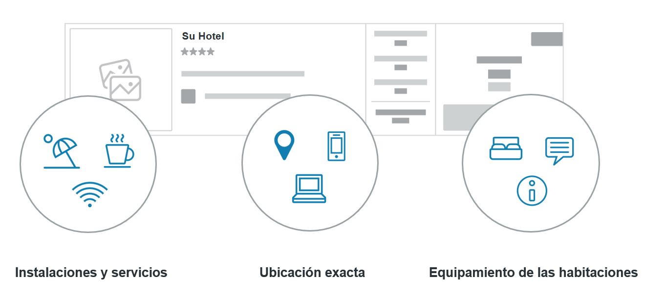 Diseño ficha de detalles del hotel en trivago