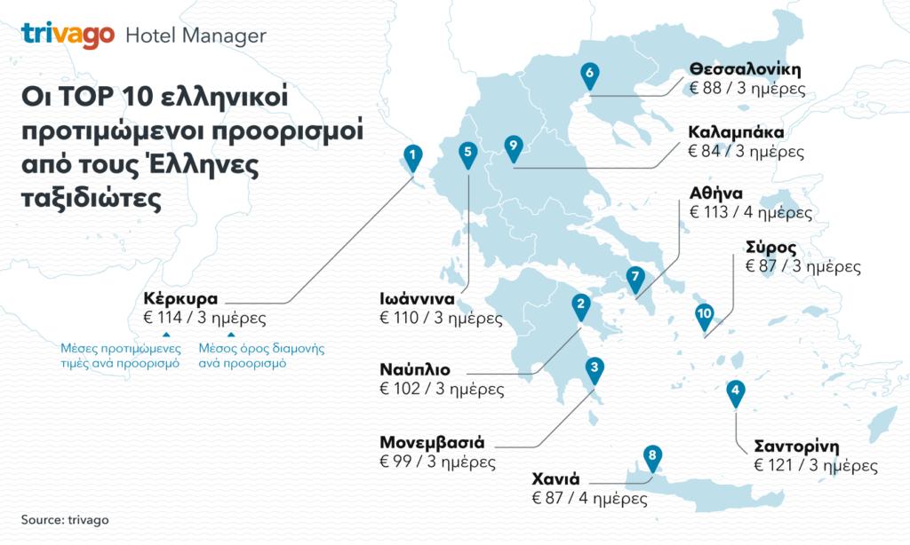 χάρτης δείχνει τους τοπ προοριμούς των Ελλήνων