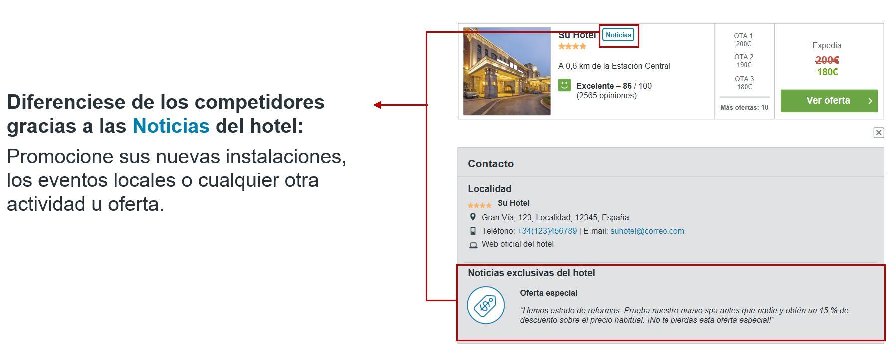 perfil de hotel con trivago Hotel Manager PRO