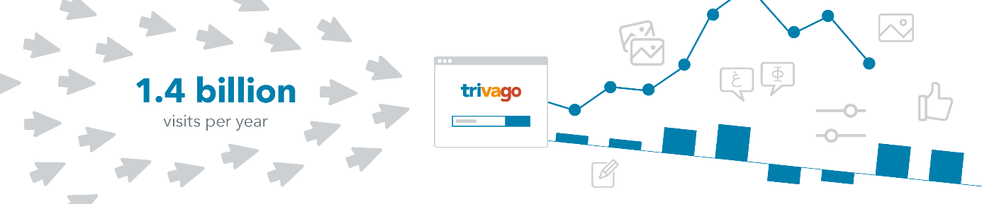 A graphic demonstrating how traffic on trivago turns into big data and analytics for hoteliers