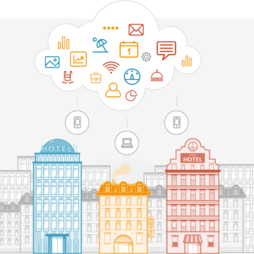 A graphic of a hotel, technology, and clouds illustrates the question: What is a cloud-based system?