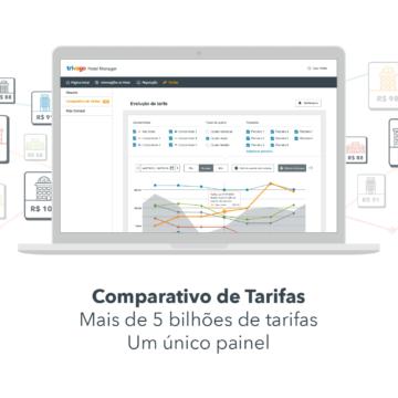 O infográfico mostra como o Comparativo de Tarifas permite aos hoteleiros acessar de comparar mais de 5 bilhões de tarifas em um só painel