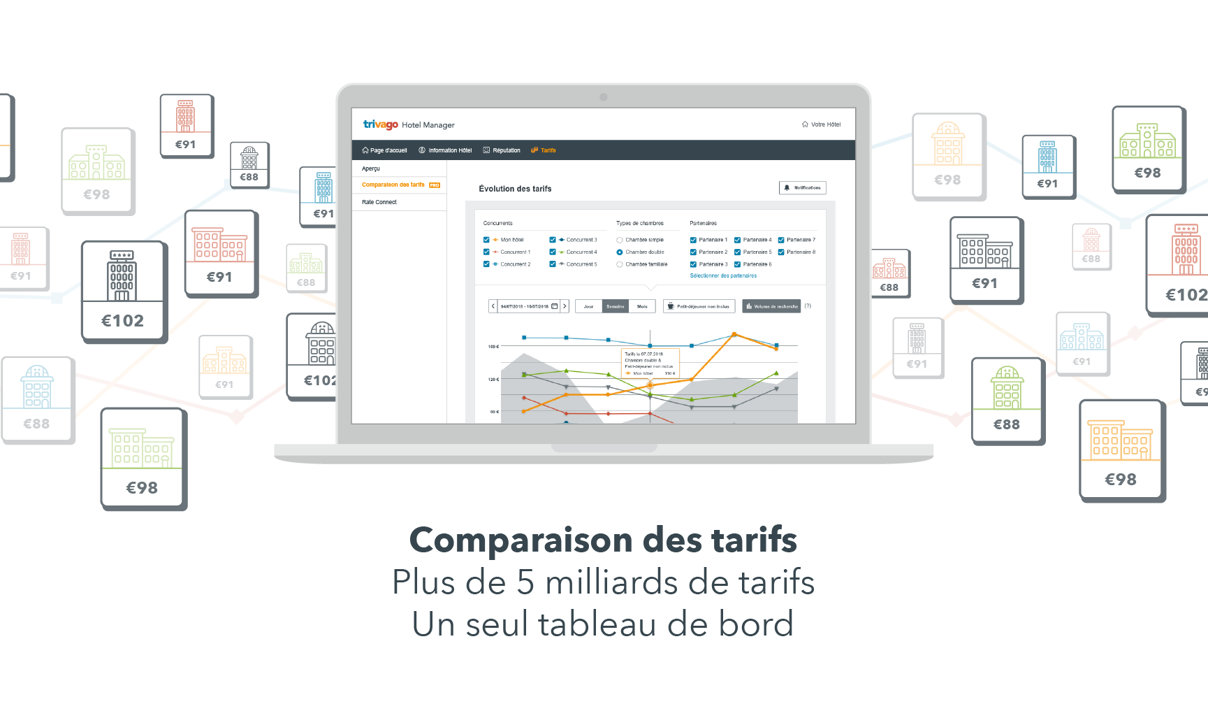 Une infographie qui illustre comment trivago donne aux hôteliers accès à plus de 5 milliards de tarifs et un moyen de les comparer sur un seul tableau de bord avec la Comparaison des tarifs.