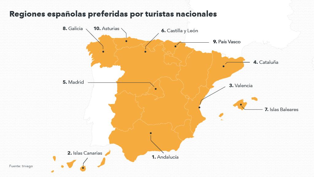 Regiones donde viajan los españoles este otoño 2017