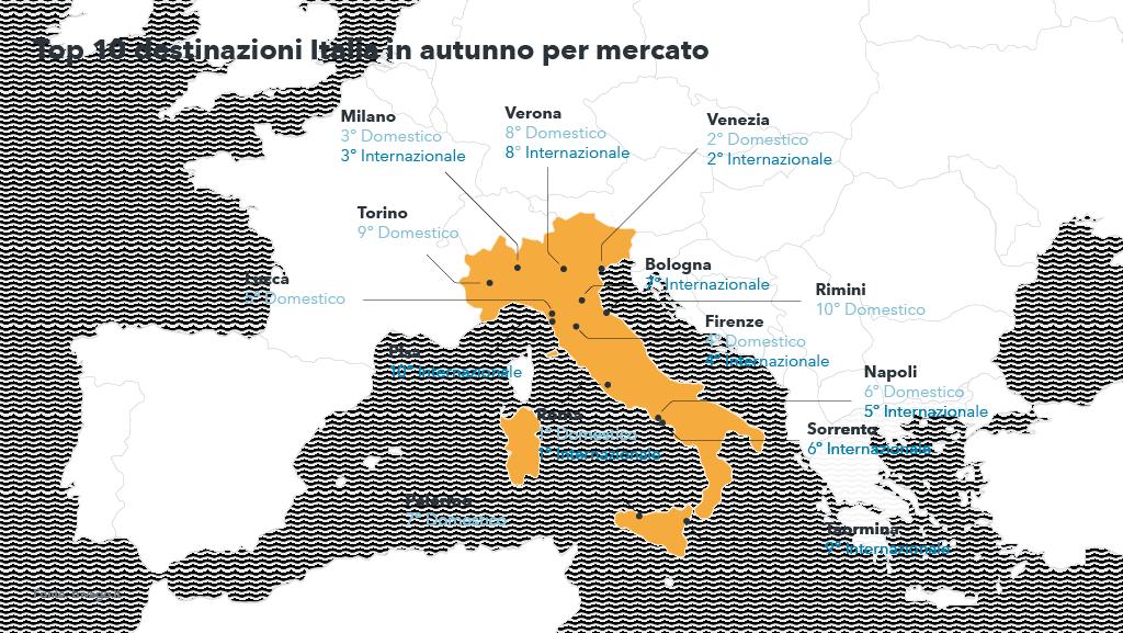 Mappa delle città italiane preferite dagli italiani e stranieri in autunno - Autunno 2017 tendenze viaggi e vacanze per trivago