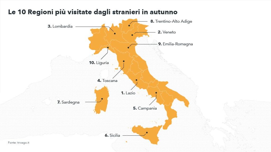 Le regioni Italiane più visitate dagli stranieri in autunno - Autunno 2017 tendenze viaggi e vacanze per trivago