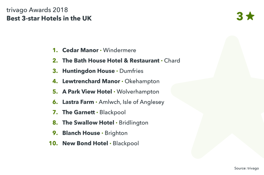 image showing the best 3-star hotels in the UK