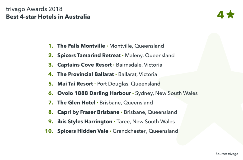 image showing best 4-star hotels in Australia