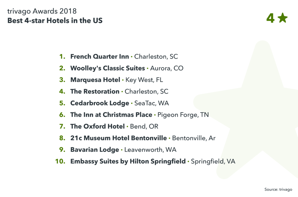 image showing best 4-star hotels in the US
