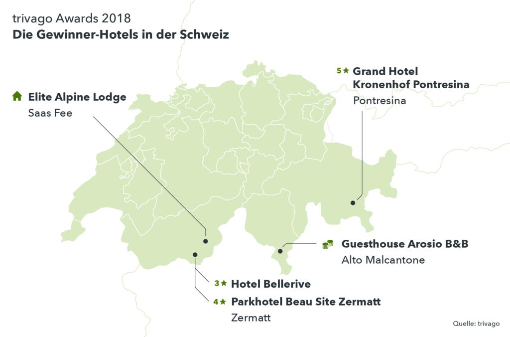 Auflistung Gewinner trivago Award 2018 Schweiz