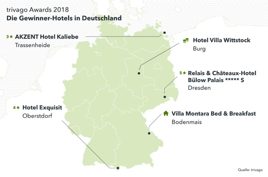 Gewinner Hotels in Deutschland