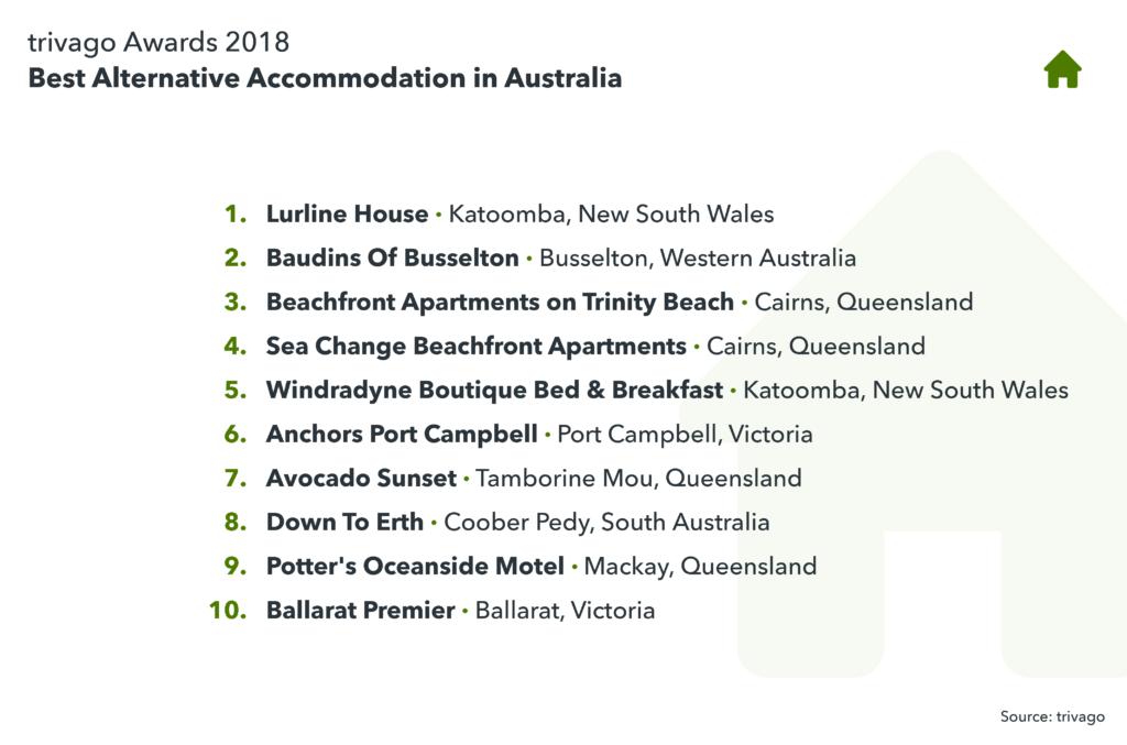 image showing best alternative accommodation in Australia