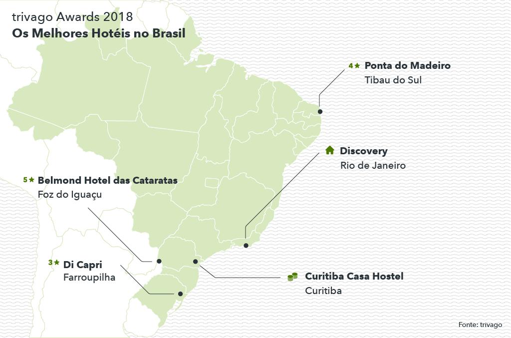Vencedores trivago Awards 2018 Brasil
