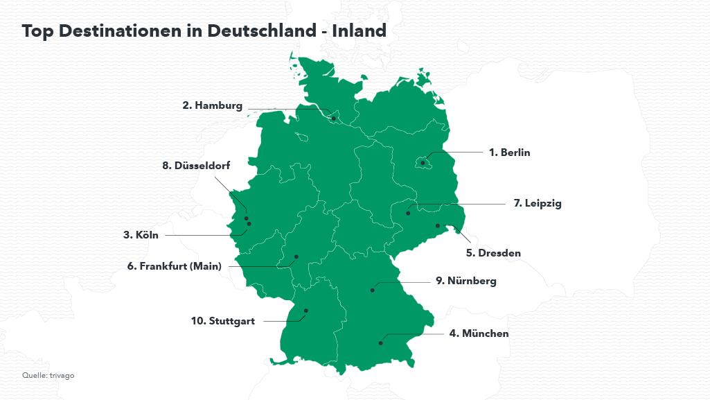 Deutschlandreisende