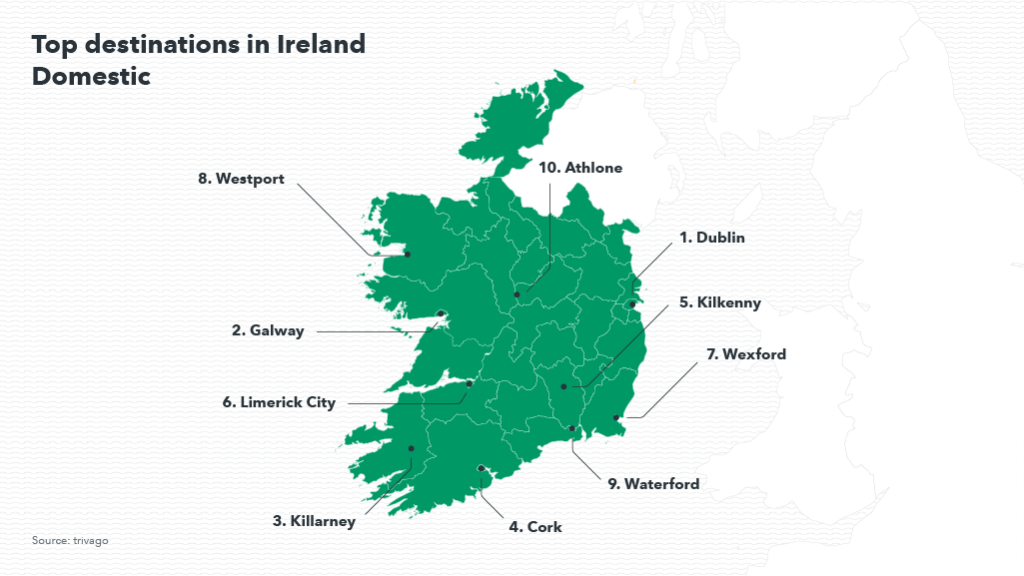Map showing the most popular destinations in Ireland for domestic travellers