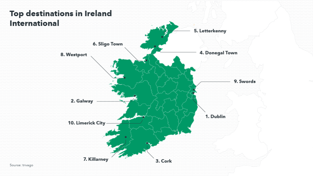 Map showing the most popular destinations for international travellers in Ireland